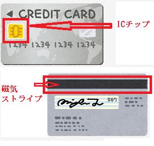 カードのICチップと磁気ストライプ
